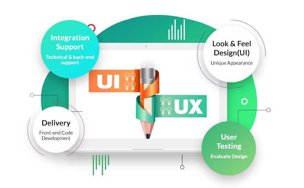 uxui-development